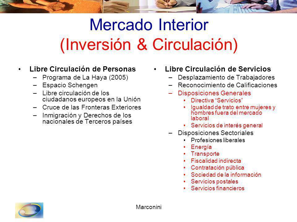 Mercado Interior (Inversión & Circulación)