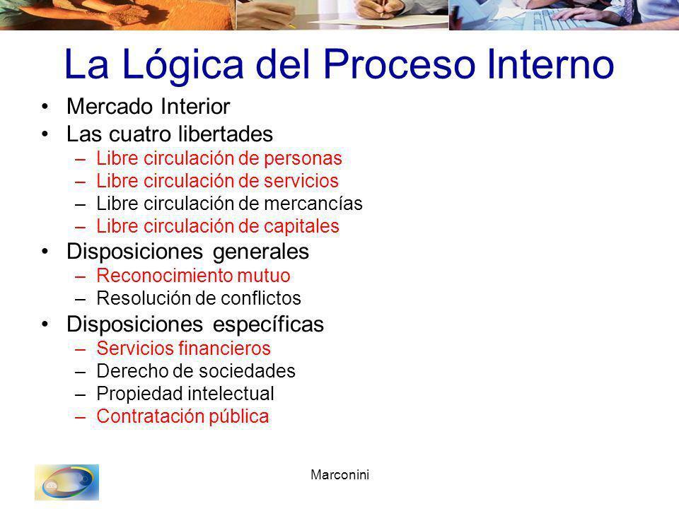 La Lógica del Proceso Interno