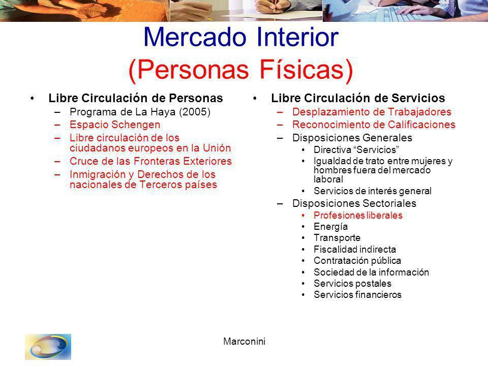 Mercado Interior (Personas Físicas)