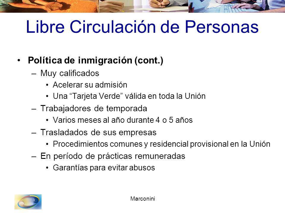 Libre Circulación de Personas