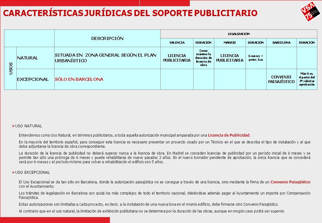CARACTERÍSTICAS JURÍDICAS DEL SOPORTE PUBLICITARIO