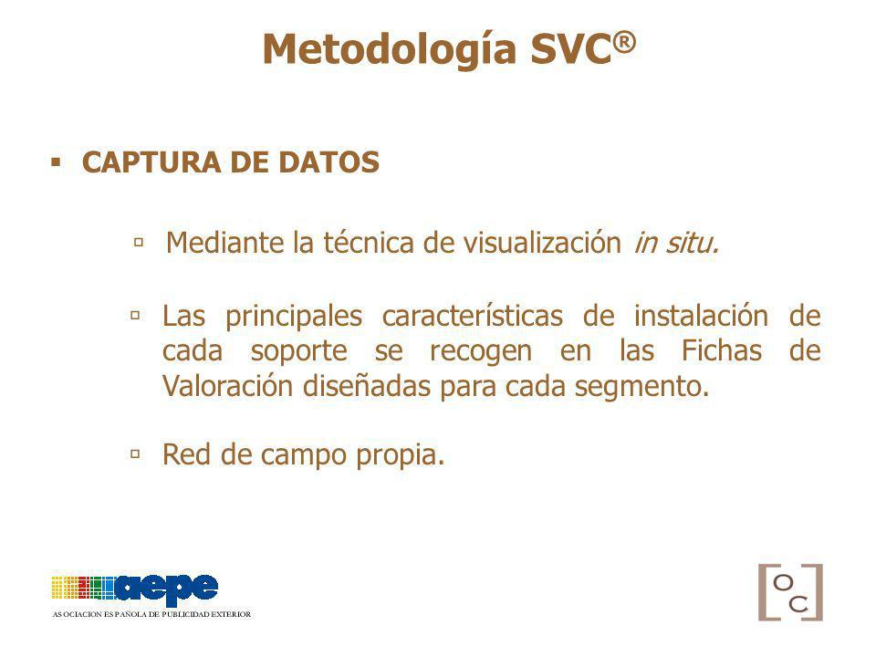 Metodología SVC® CAPTURA DE DATOS