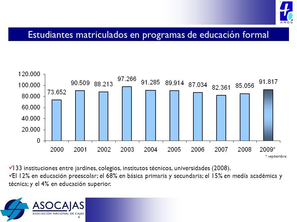 Estudiantes matriculados en programas de educación formal