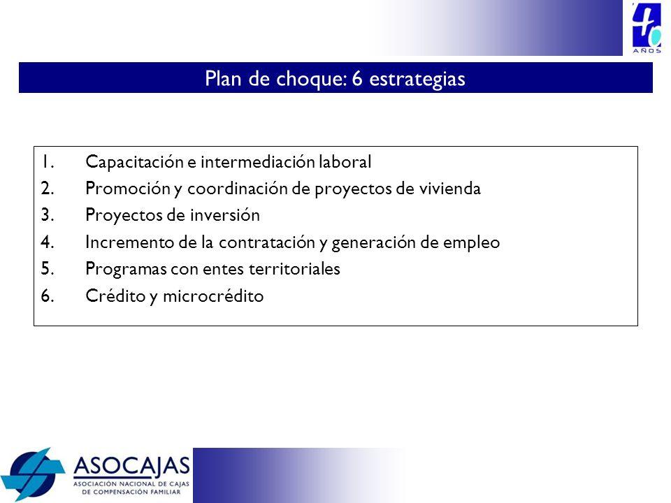 Plan de choque: 6 estrategias