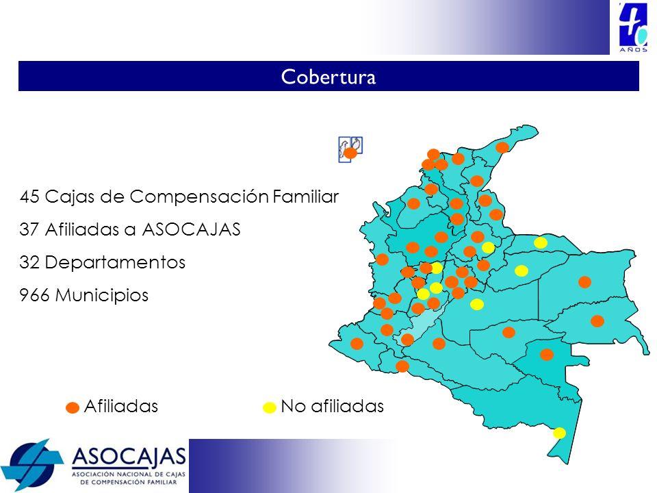 Cobertura 45 Cajas de Compensación Familiar 37 Afiliadas a ASOCAJAS