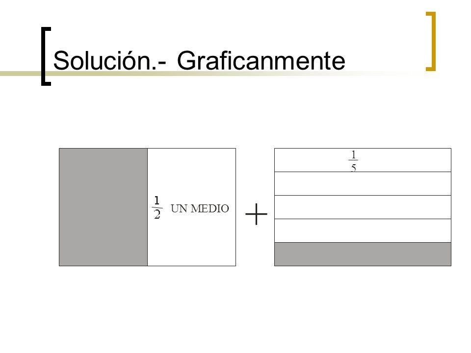 Solución.- Graficanmente