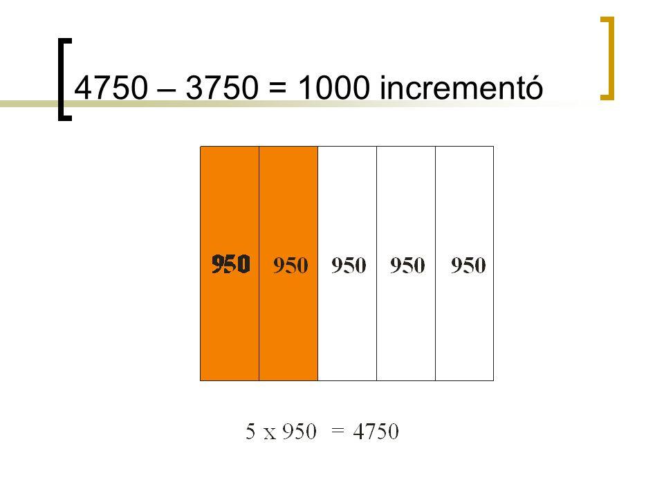 4750 – 3750 = 1000 incrementó