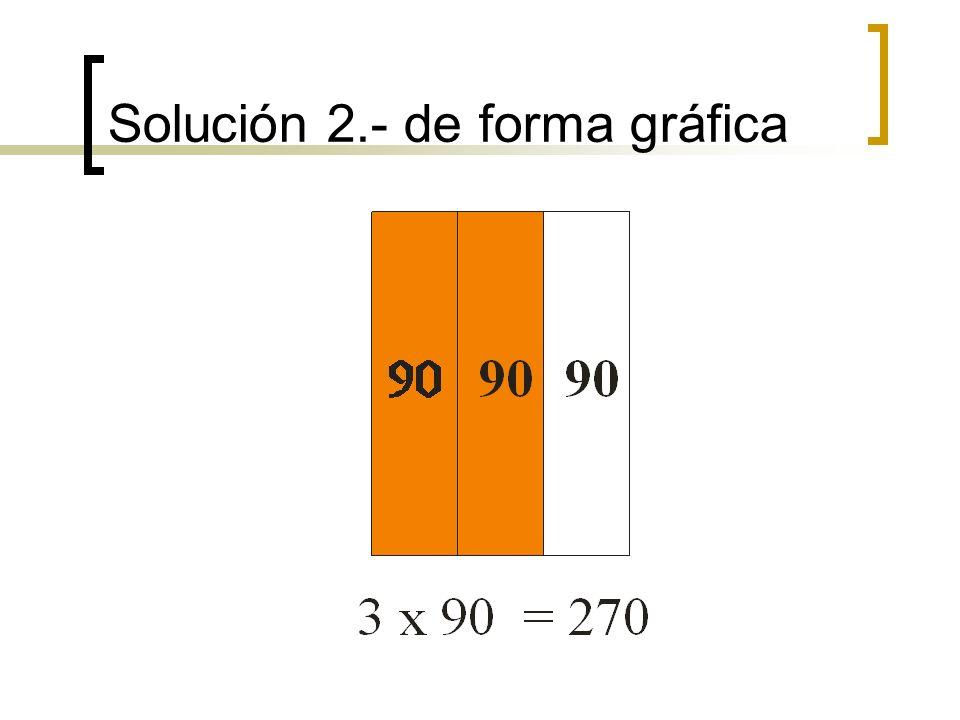 Solución 2.- de forma gráfica