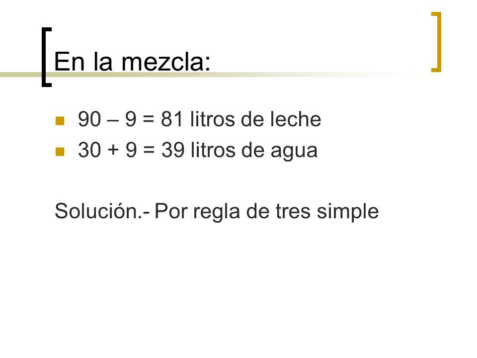 En la mezcla: 90 – 9 = 81 litros de leche 30 + 9 = 39 litros de agua