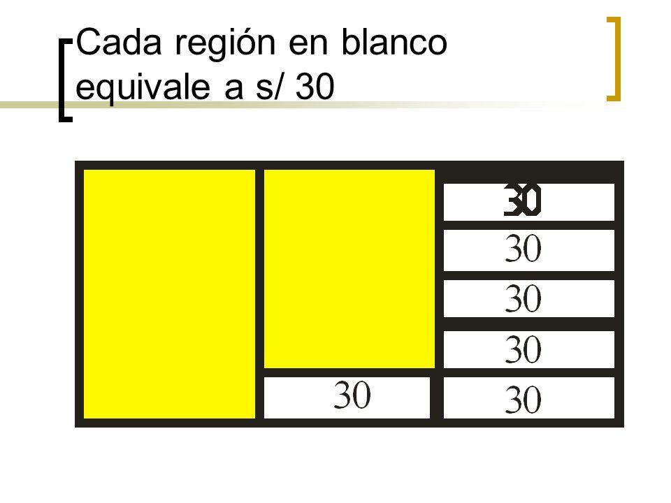 Cada región en blanco equivale a s/ 30