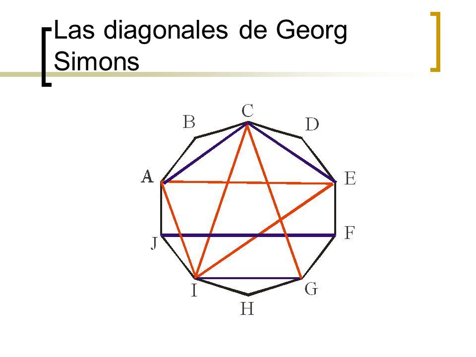 Las diagonales de Georg Simons