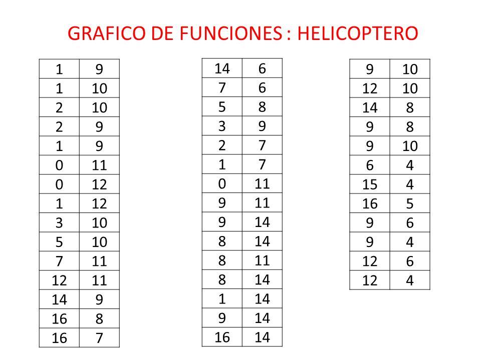 GRAFICO DE FUNCIONES : HELICOPTERO
