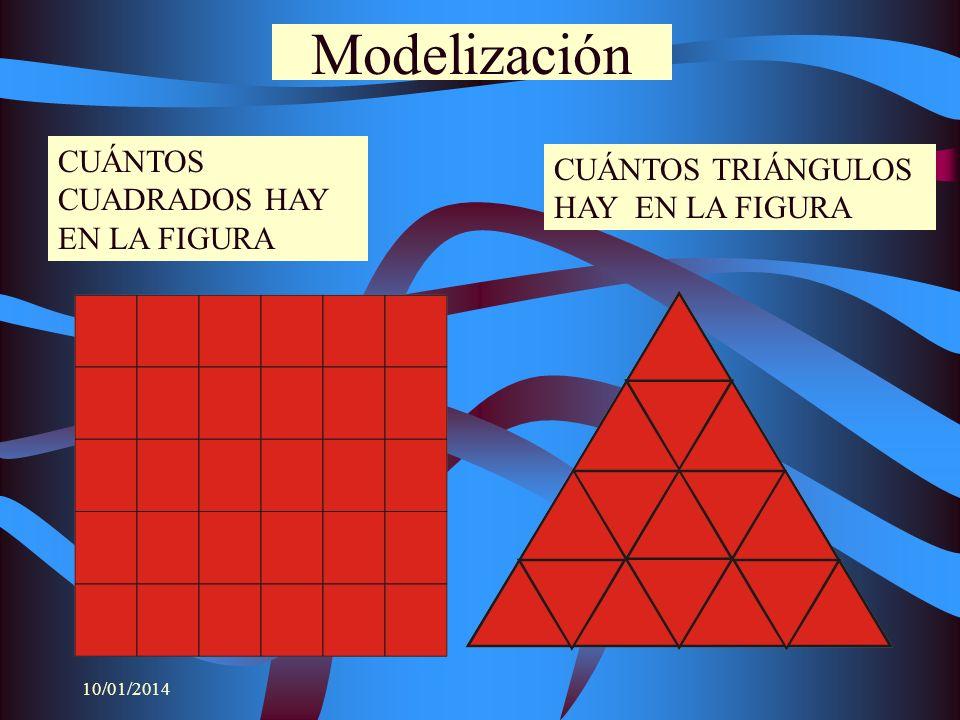Modelización CUÁNTOS CUADRADOS HAY EN LA FIGURA