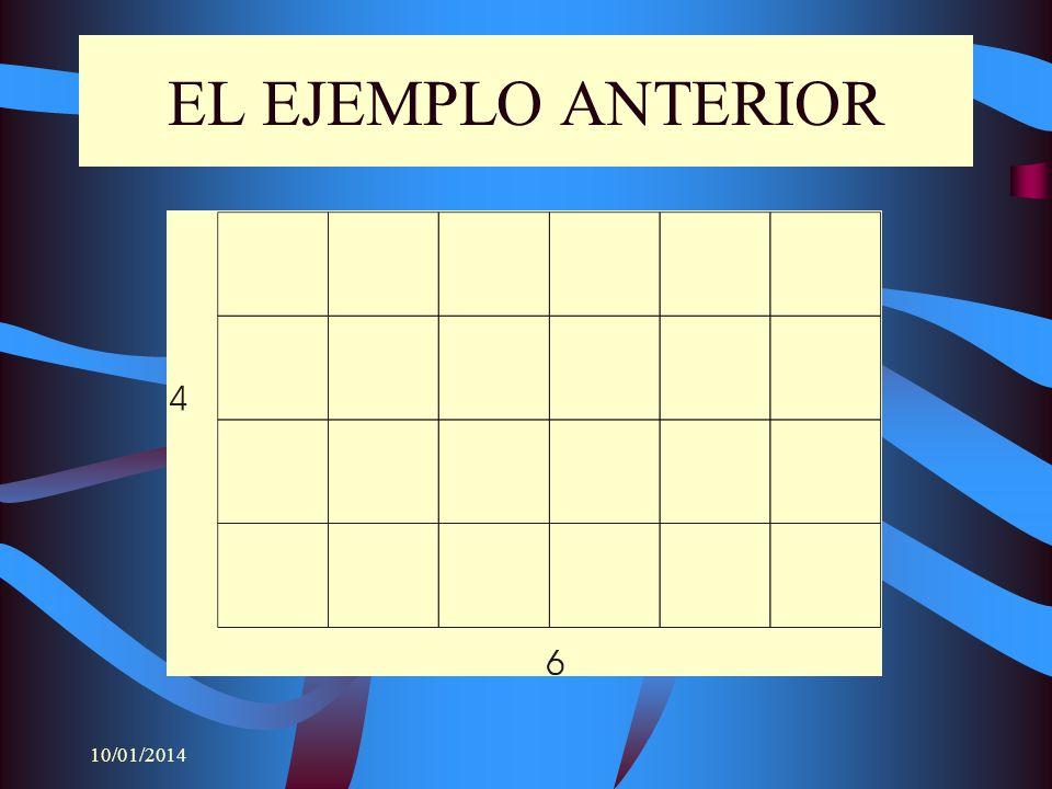 EL EJEMPLO ANTERIOR 24/03/2017
