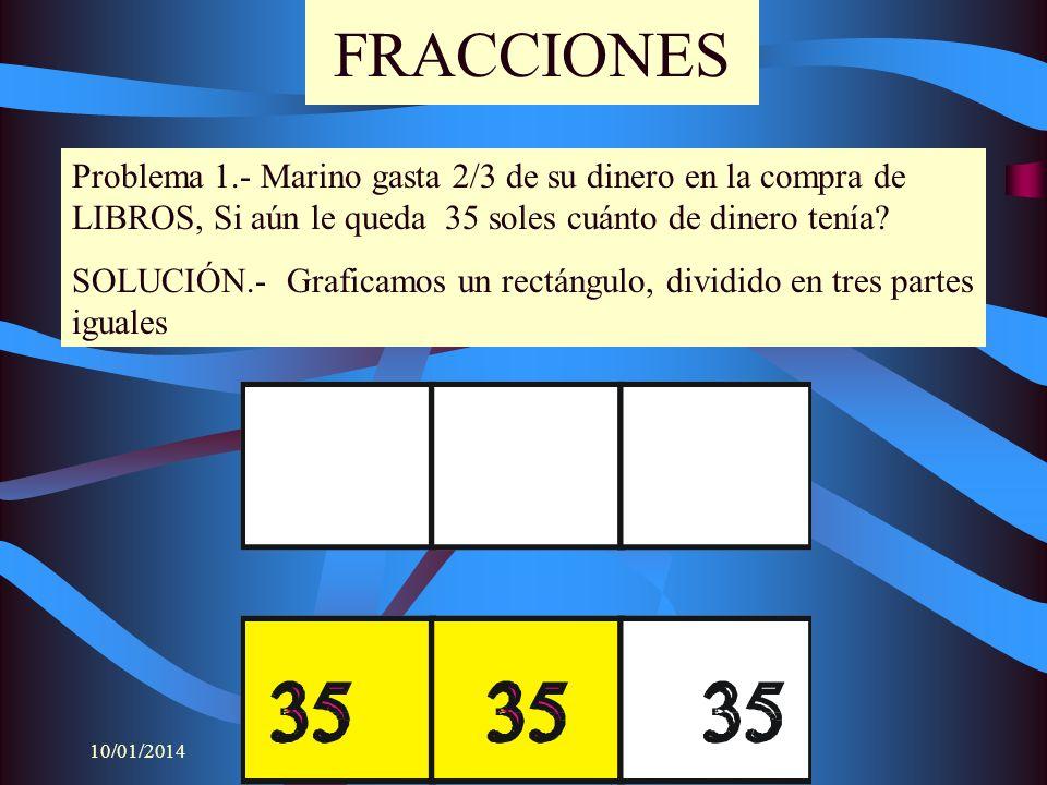 FRACCIONES Problema 1.- Marino gasta 2/3 de su dinero en la compra de LIBROS, Si aún le queda 35 soles cuánto de dinero tenía