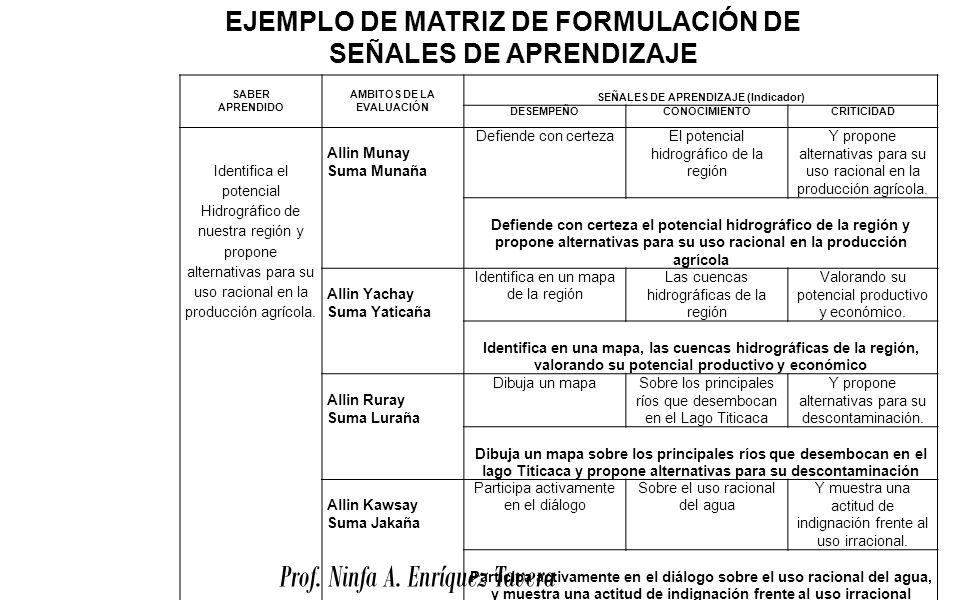 AMBITOS DE LA EVALUACIÓN SEÑALES DE APRENDIZAJE (Indicador)