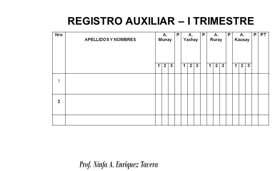 REGISTRO AUXILIAR – I TRIMESTRE