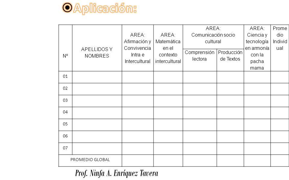 Aplicación: Prof. Ninfa A. Enríquez Tavera Nº APELLIDOS Y NOMBRES