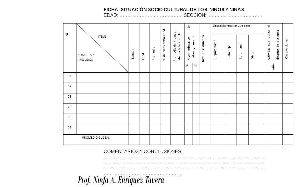 Prof. Ninfa A. Enríquez Tavera