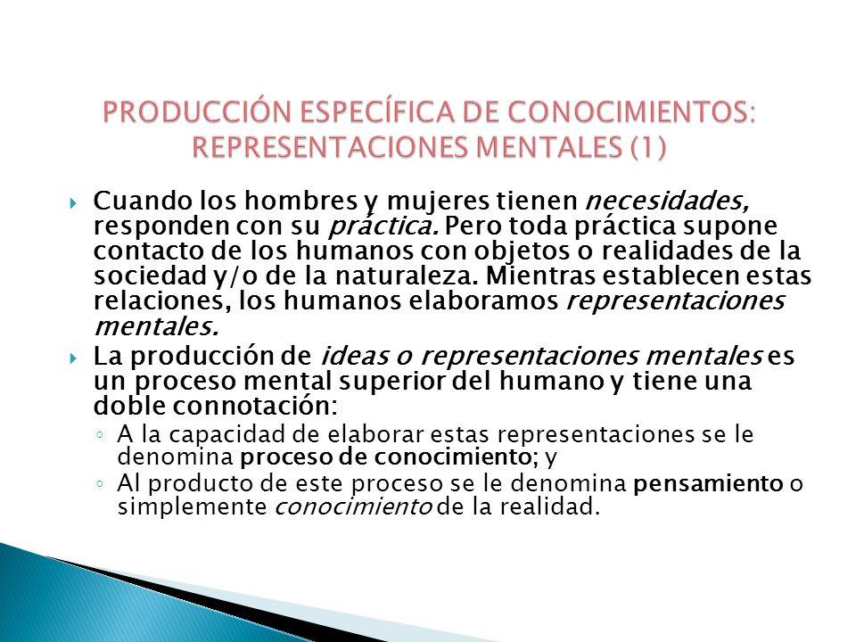 PRODUCCIÓN ESPECÍFICA DE CONOCIMIENTOS: REPRESENTACIONES MENTALES (1)