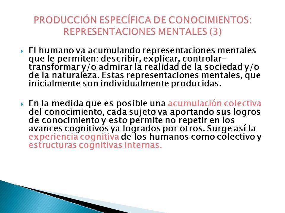 PRODUCCIÓN ESPECÍFICA DE CONOCIMIENTOS: REPRESENTACIONES MENTALES (3)