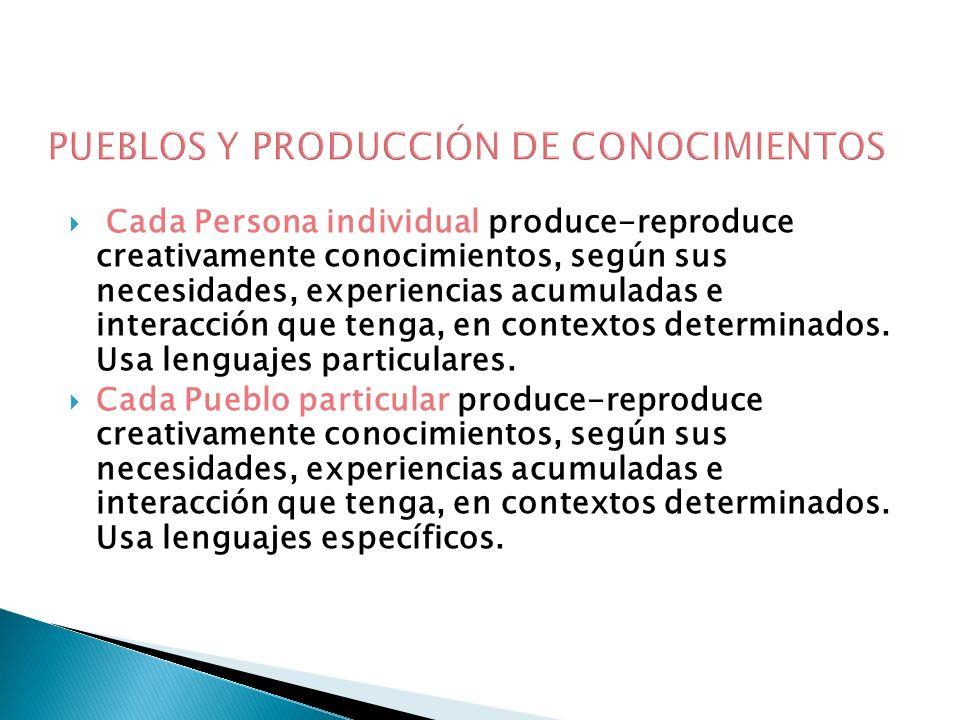 PUEBLOS Y PRODUCCIÓN DE CONOCIMIENTOS