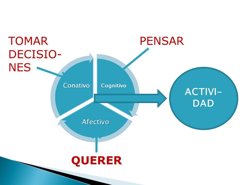 TOMAR DECISIO-NES PENSAR ACTIVI-DAD QUERER
