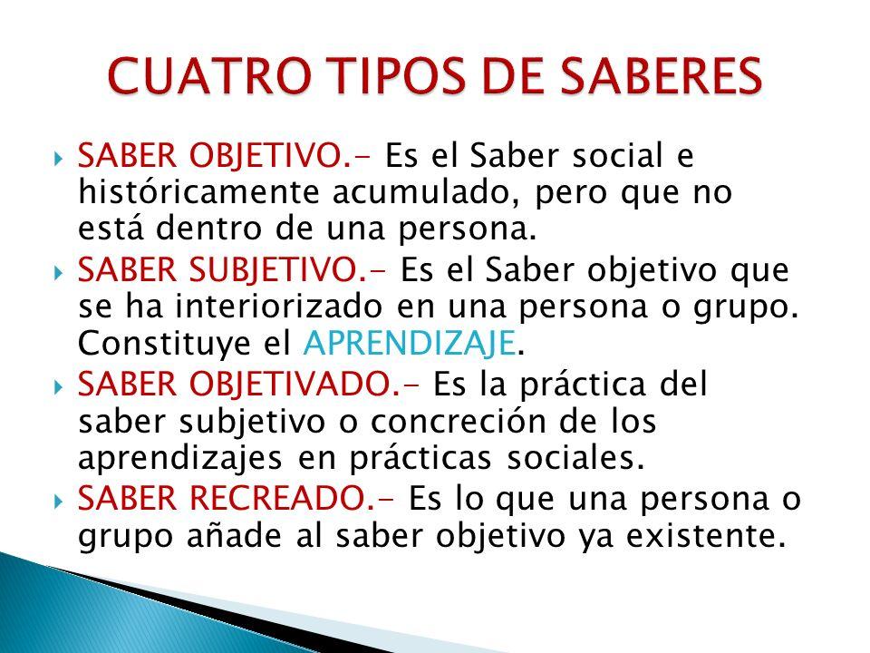 CUATRO TIPOS DE SABERES