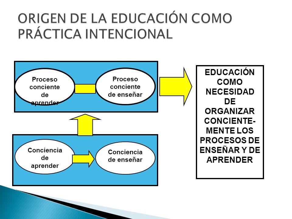 ORIGEN DE LA EDUCACIÓN COMO PRÁCTICA INTENCIONAL