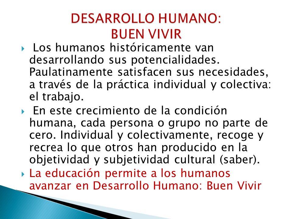 DESARROLLO HUMANO: BUEN VIVIR
