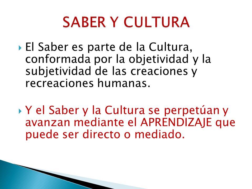 SABER Y CULTURA El Saber es parte de la Cultura, conformada por la objetividad y la subjetividad de las creaciones y recreaciones humanas.