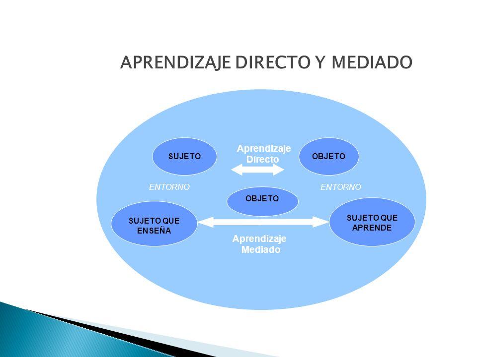 APRENDIZAJE DIRECTO Y MEDIADO