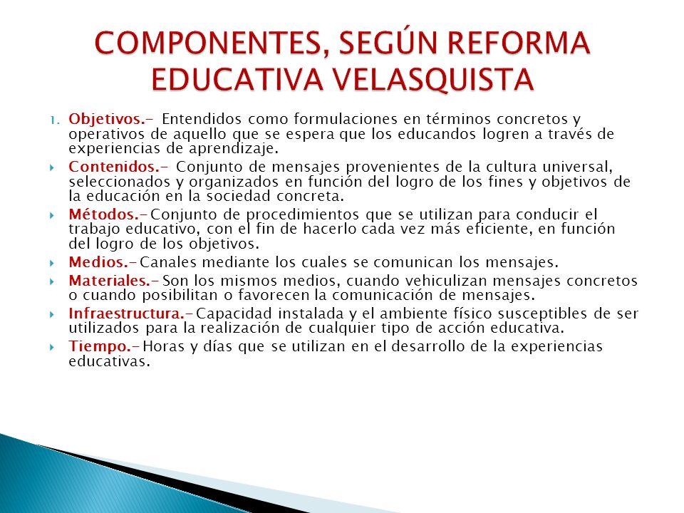 COMPONENTES, SEGÚN REFORMA EDUCATIVA VELASQUISTA