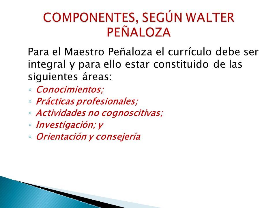 COMPONENTES, SEGÚN WALTER PEÑALOZA