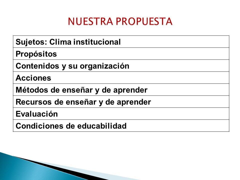 NUESTRA PROPUESTA Sujetos: Clima institucional Propósitos