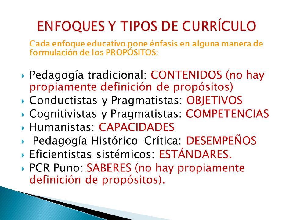 ENFOQUES Y TIPOS DE CURRÍCULO