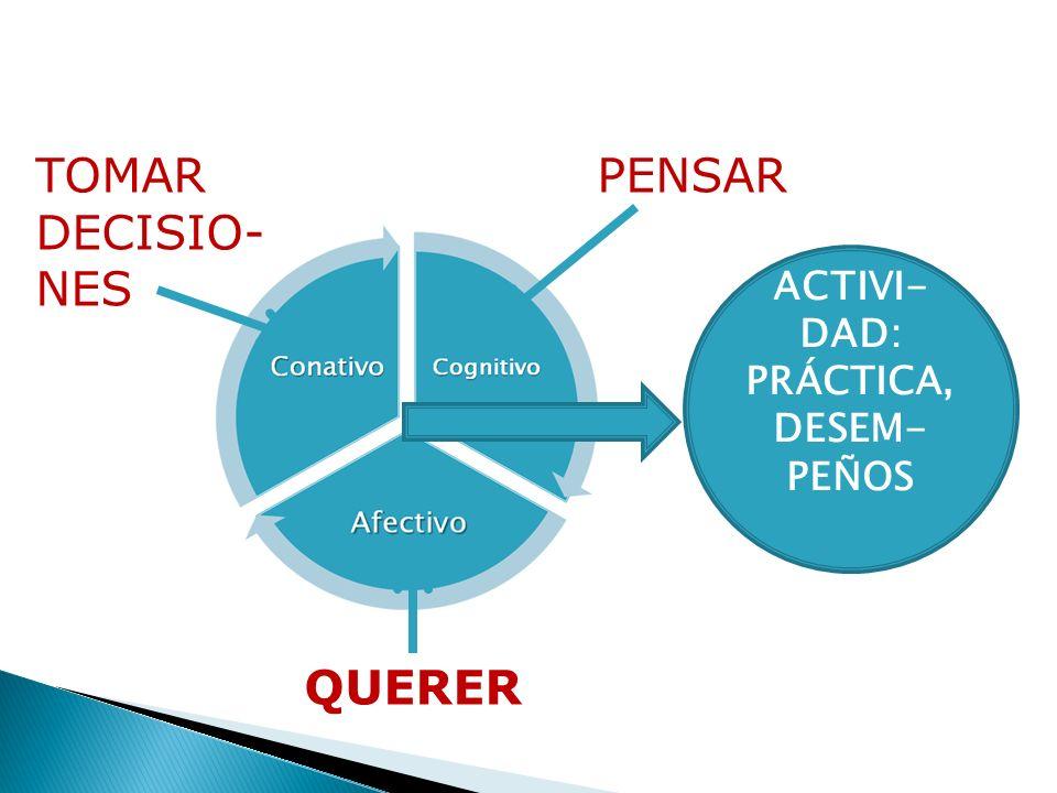 TOMAR DECISIO-NES PENSAR ACTIVI-DAD: PRÁCTICA, DESEM-PEÑOS QUERER