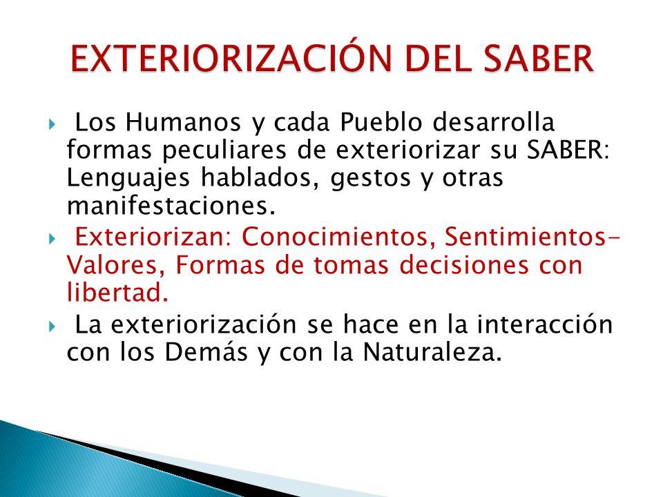 EXTERIORIZACIÓN DEL SABER