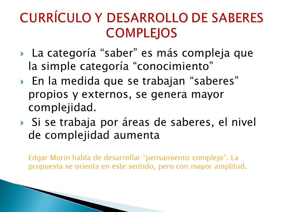 CURRÍCULO Y DESARROLLO DE SABERES COMPLEJOS