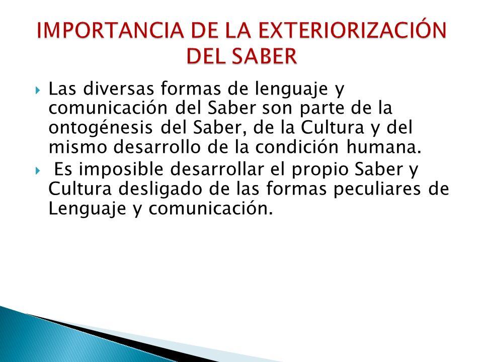 IMPORTANCIA DE LA EXTERIORIZACIÓN DEL SABER