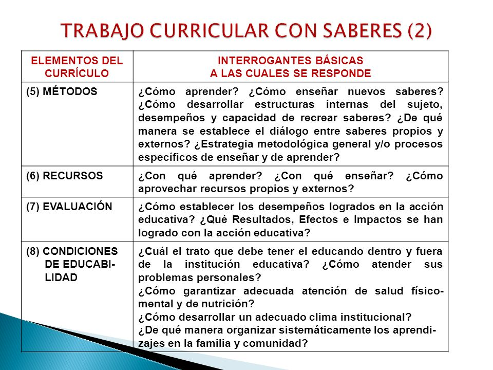 TRABAJO CURRICULAR CON SABERES (2)