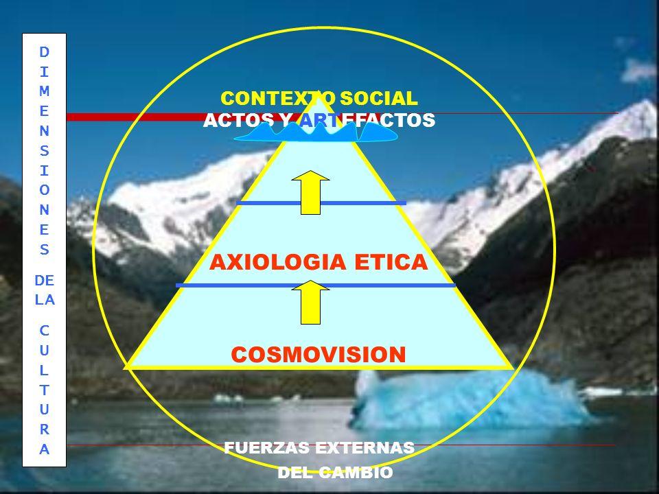 AXIOLOGIA ETICA COSMOVISION