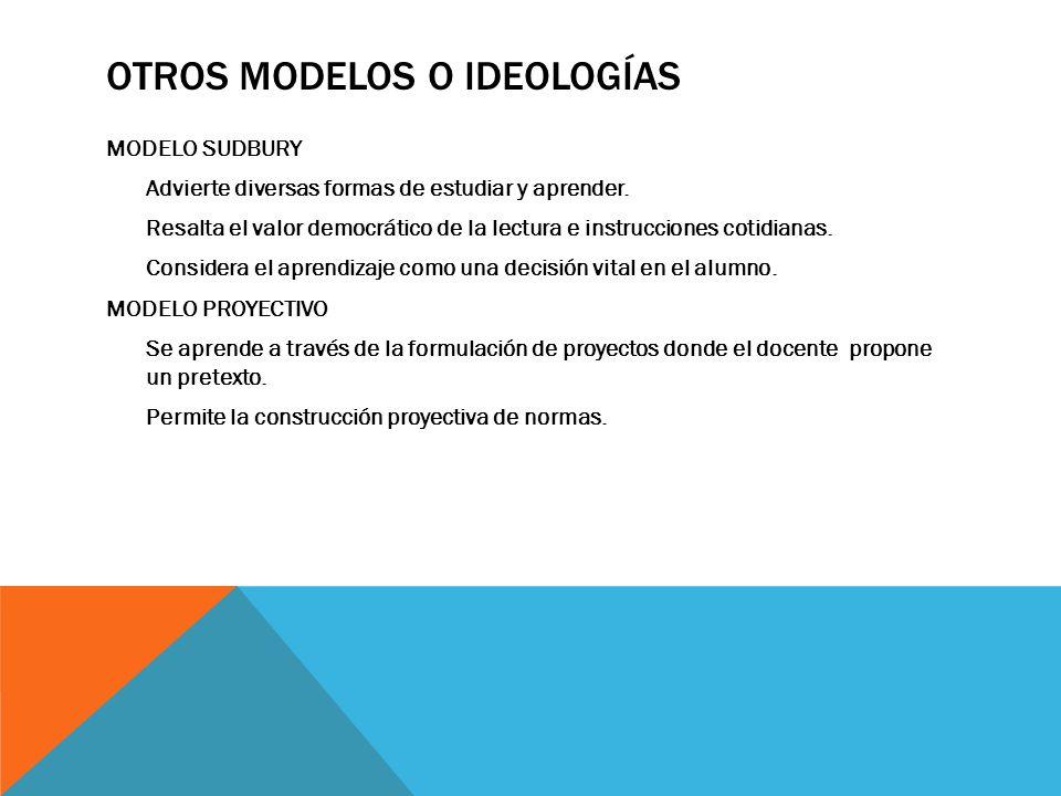 OTROS MODELOS O IDEOLOGÍAS