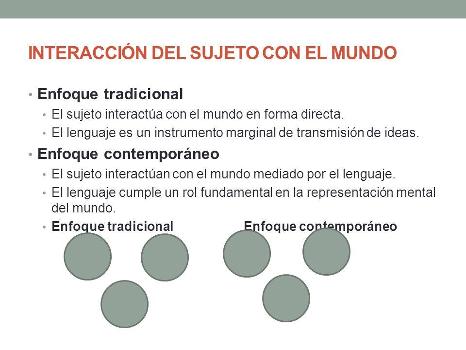 INTERACCIÓN DEL SUJETO CON EL MUNDO