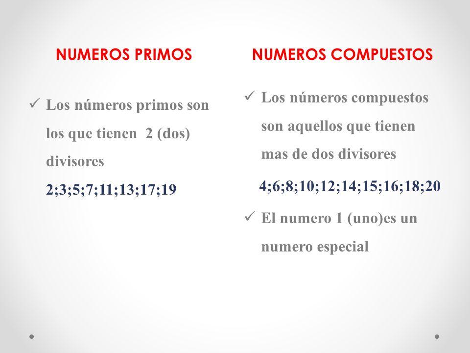 NUMEROS PRIMOSNUMEROS COMPUESTOS. Los números compuestos son aquellos que tienen mas de dos divisores.