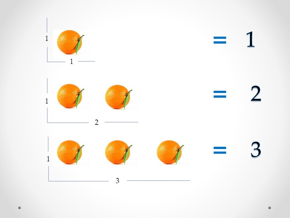 1 = 1 = 1 2 2 = 1 3 3