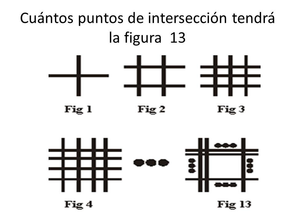 Cuántos puntos de intersección tendrá la figura 13