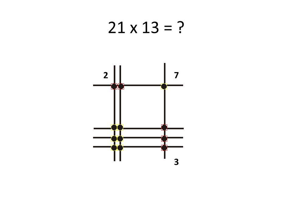 21 x 13 = 2 7 3