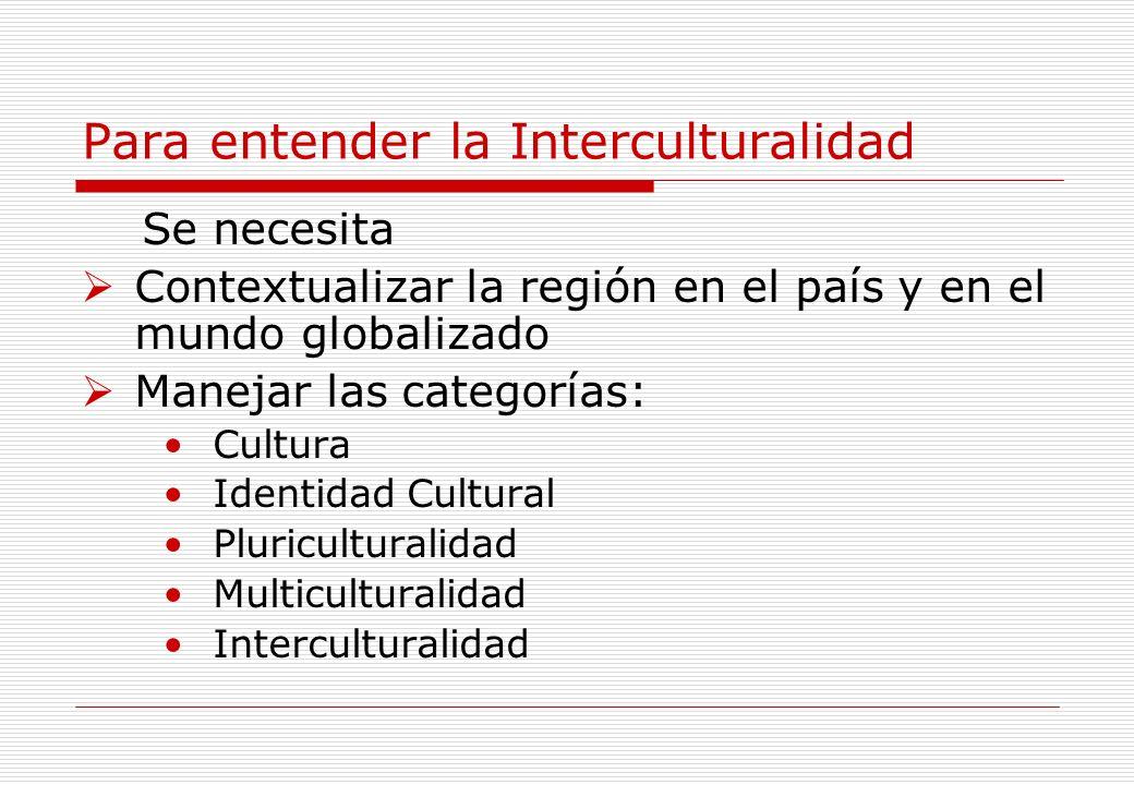 Para entender la Interculturalidad