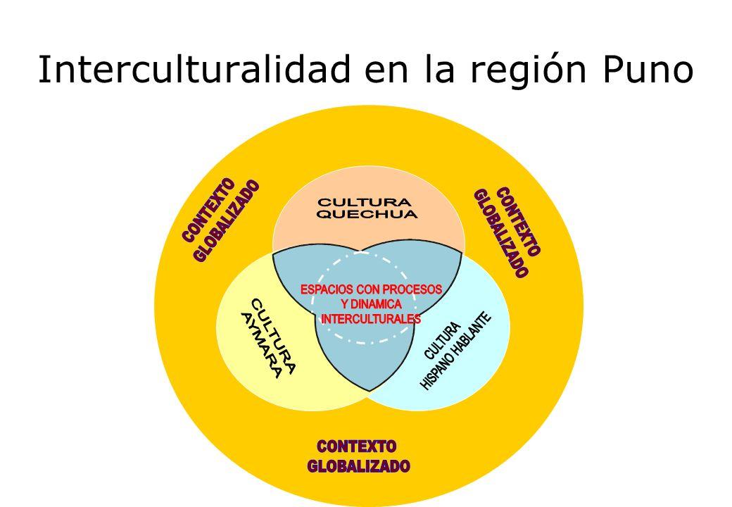 Interculturalidad en la región Puno